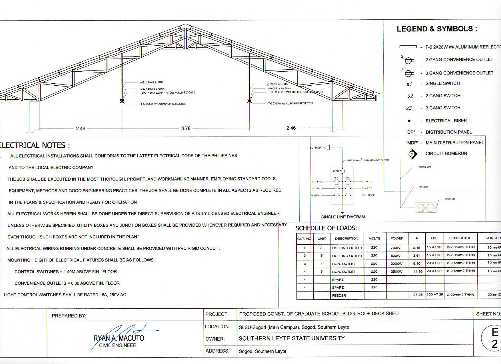 Invitation To Bid For The Construction Of Graduate School Building Basic Electrical Wiring Diagrams Deck Lights Outlets 100 Download This File Power And Lighting Layout E2