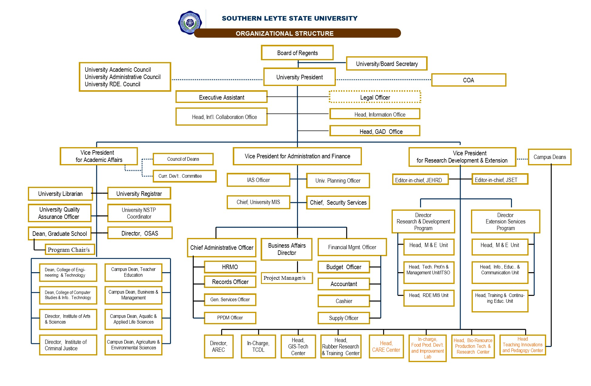 organizational structure for a newspaper company The walt disney company is one of the companies which are successful and well  evaluating the organizational structure of the walt disney  organizational goals.